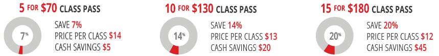 Class Pass Savings Graph